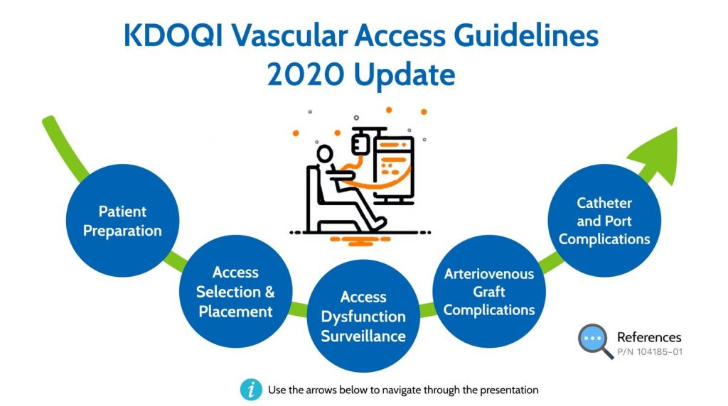 KDOQI Vascular Access Guideline Update 2020